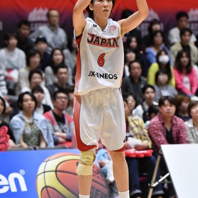 #6 池谷 悠希選手の3Pシュート